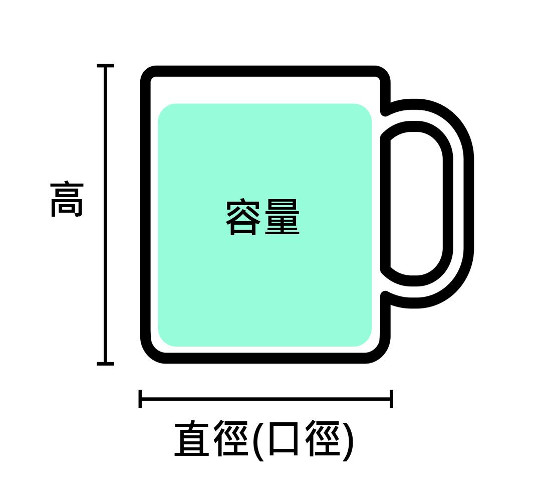 馬克杯尺寸圖示.jpg